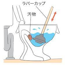 トイレ 詰まっ た 時