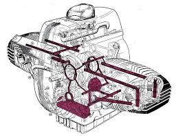 flat engine diagrams porsche engine diagram porsche wiring bmw r engine diagram bmw wiring diagrams