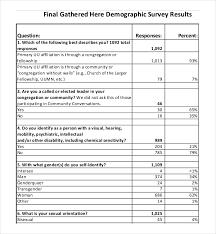 10 Demographic Survey Templates Pdf Word Excel Free