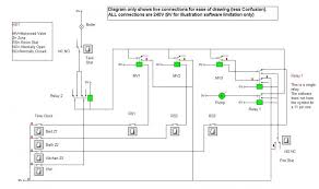 wiring central heating so fire stat can select zones diynot forums as you can see from the above diagram at present if the fire tries to over boil the hot tank the fire stat automatically opens zone 3 and turns on the