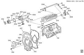 chrysler ignition coil wiring diagram wiring diagram and engine Auto Coil Wiring 3 4 dohc oil diagram on chrysler ignition coil wiring diagram auto coil wiring