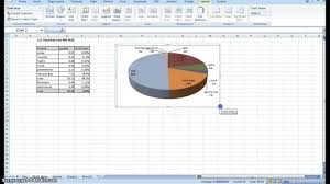 creating a pie chart in excel creating pie chart and adding formatting data labels excel youtube