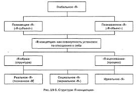 Психология социального познания Реферат Психология социального познания