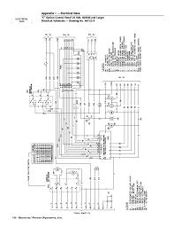 c option control panel operator s manual generac a7296 b 12