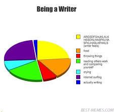 Pie Chart Meme The Writer Pie Chart Album On Imgur