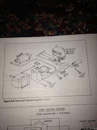 wiring harness questions wiring harness questions 0416 jpg