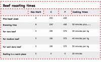 Orion Cooking Chart Orion Cooker Time Chart Smoking Meat Time And