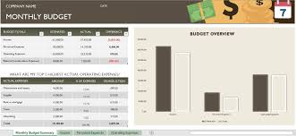 financial budget template 8 free annual financial budget templates in ms excel best