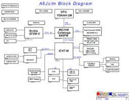similiar asus power wiring diagram keywords diagram moreover dell laptop power supply wiring diagram on schematic
