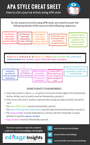 Cite A Journal Article Using Apa Style Cheatsheet Infographic