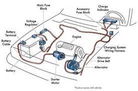 Транспорт Организация и выполнение электротехнических работ  Система электрооборудования предназначена для безотказной работы всех узлов и агрегатов вашего автомобиля Это очень сложный комплекс деталей