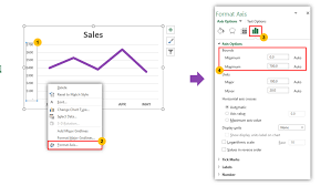 Excel Chart Axis Range Use Vba To Automatically Adjust Your Charts Y Axis Min And