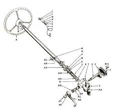 willys jeep parts diagrams illustrations from midwest jeep willys steering column gear box