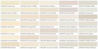 Kwal Apple Peel Yahoo Image Search Results Paint Colors