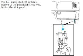 ford f 150 fuel pump relay location 2011 ford f 150 fuse box diagram 2006 Ford F-150 Fuse Box Diagram relay location 2011 ford f 150 fuse box diagram images gallery solved no electric going to the fuel pump or the shut fixya rh fixya com