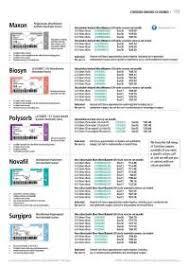 Covidien Suture Needle Conversion Chart Ethicon Suture