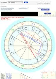 How To Create Your Birth Chart Straight Woo