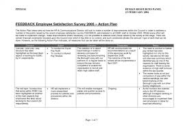 9 Employee Action Plan Examples Pdf Word Examples