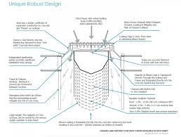 Drainage Channel Design Thundaflo Heavy Duty Channel Drainage System