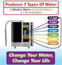 kangen alkaline water price