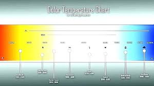 Correlated Color Temperature Chart Enchanting Color Temperature Led Colour Strip Variable Bulb