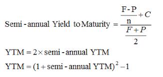 Yield To Maturity Ytm Approximation Formula Finance Train