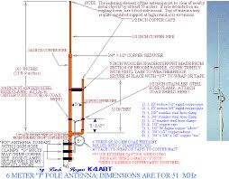 the amateur radio operator antenna basics handbook Diagram for GM Power Antenna at Vhf Antenna Wiring Diagram