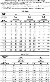 Standard Keensert Chart 13 Return To Tap Drill Chart Top Metric Keensert Chart