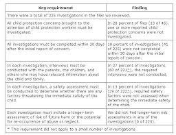 Audit Findings Report Template It Model And Sample Audi