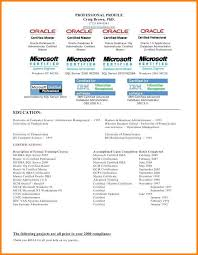 11 12 Oracle Dba Resume With Rac Experience Lawrencesmeats Com