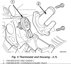 thermostat how to replace a thermostat on a 2004 chrysler thumb
