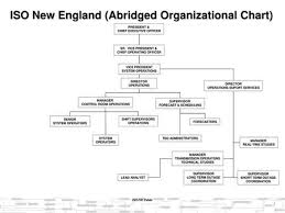 Mcdonalds Organizational Structure Motivates Of Such A