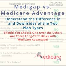 Common Medicare Questions The Top 10 List 65medicare Org