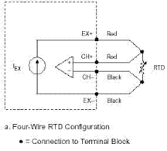 how do i connect 2, 3 and 4 wire rtds to my data acquisition card Four Wire Rtd 3 wire rtd signal connection connect the red lead to the excitation positive jumper the excitation positive to the channel positive on the daq device four-wire rtd measurement