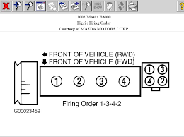 what is firing order for a mazda b liter truck graphic