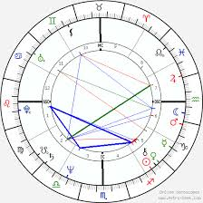 Rajinikanth Birth Chart Horoscope Date Of Birth Astro