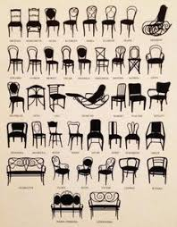 Image Modern 12 Types Of Chairs For Your Different Rooms Pinterest Design Tip How To Choose The Perfect Area Rug Home Goodies
