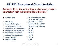 datacom module uart usrt serial interface modem null modem connection 23 rs 232 procedural characteristics