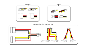 pci express wiring diagram wiring diagram list pci express wiring diagram wiring diagram info pci express wiring diagram