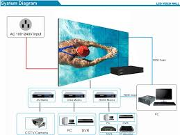 Small Picture Oem Oem Design 3x3 Xxx Video Tv Video Wall Buy Oem DesignOem