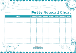 Potty Training Sticker Chart Printable Toilet Training Reward Progress Chart Charts Chart Award Well Done