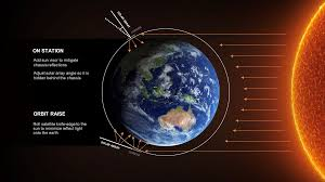Starlink is a satellite internet constellation being constructed by spacex providing satellite internet access. Spacex Publishes Update On Starlink Satellite Brightness Issue Spaceref