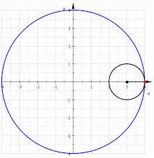 Animation Circles Rolling Circles And Balls Part 3