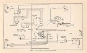 model t coil wiring diagram images model t coil wiring diagram ford model t wiring diagram systemtrust