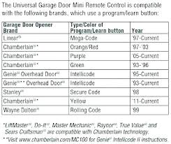 garage door keypad installation garage door keypad installation programming chamberlain