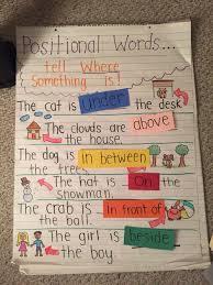 Must Make Kindergarten Anchor Charts Anchor Charts Chart And