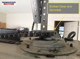damaged gear kit opener
