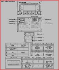 2003 kia spectra wiring diagram ecourbano server info 2003 kia spectra wiring diagram 2005 kia sorento radio wiring diagram kia sorento wiring schematic wiring