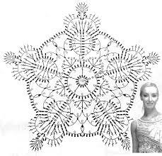 Crochetology By Fatima Learning To Read Crochet Symbols The