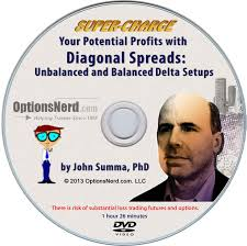 John Summa – Supercharge your Options Spread Trading